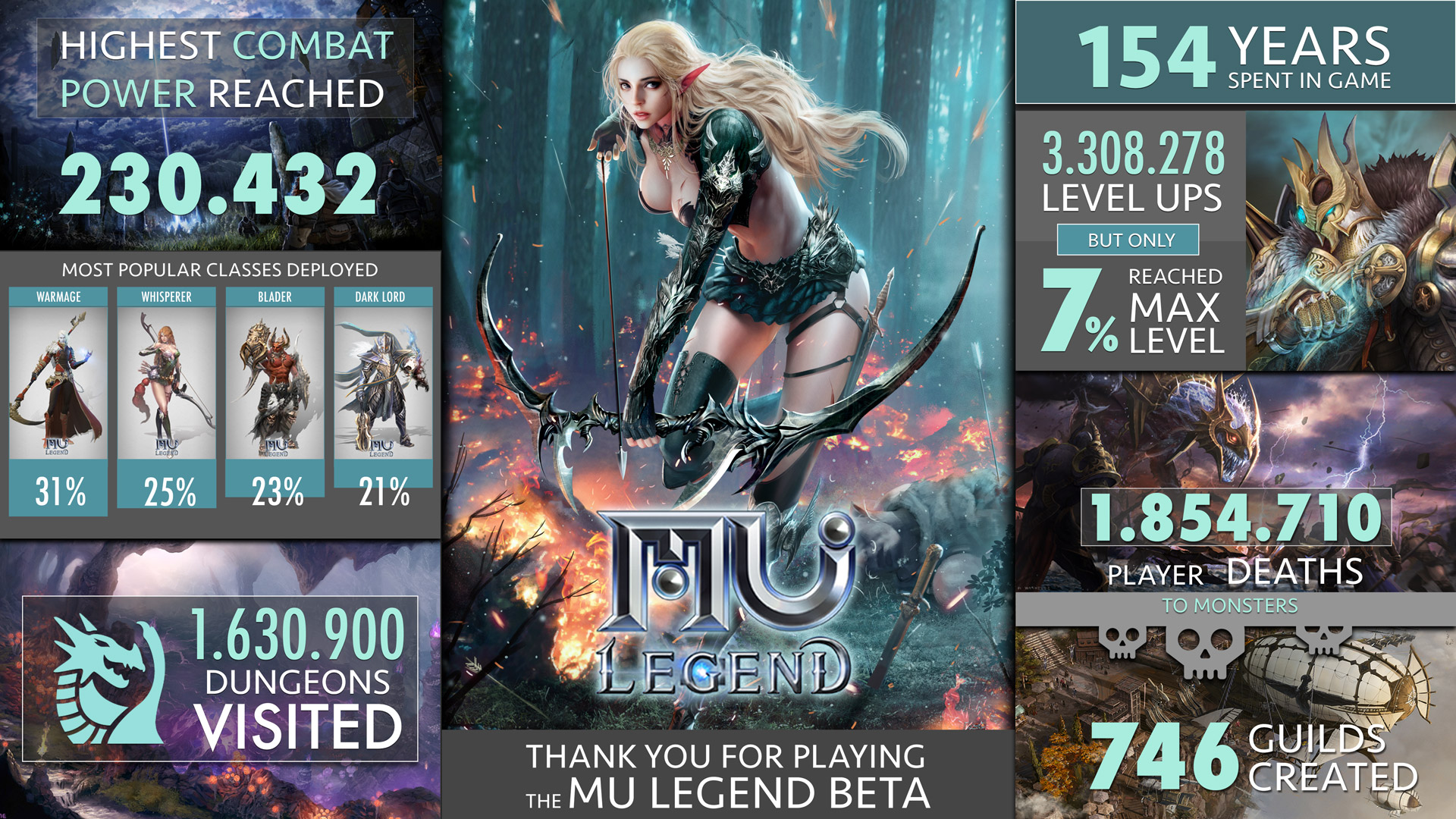 mu-legend_cbt1_infographics
